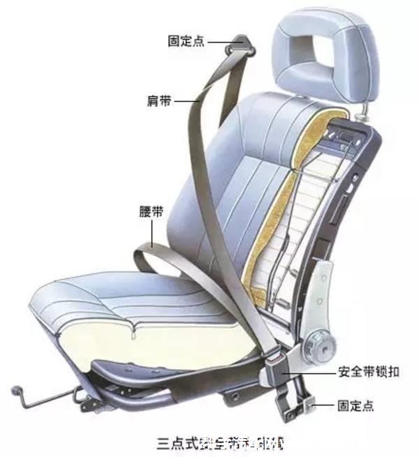 副驾驶员座椅安全带