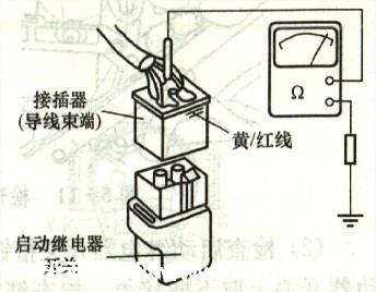 啟動繼電器搭鐵線